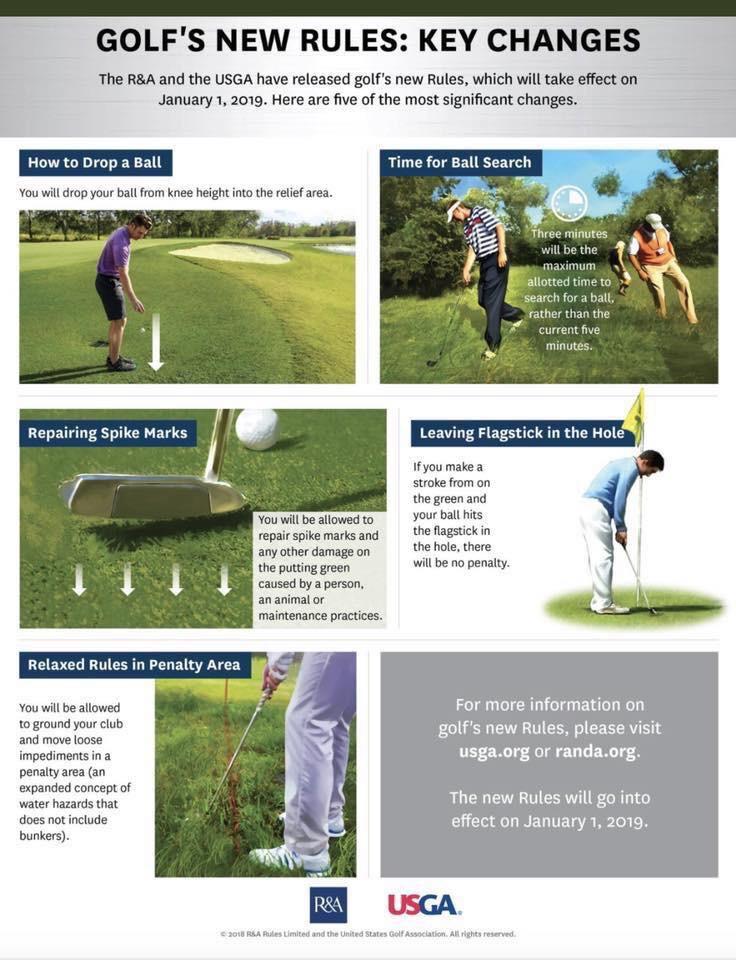 New Golf Rules - Howth Golf Club Dublin